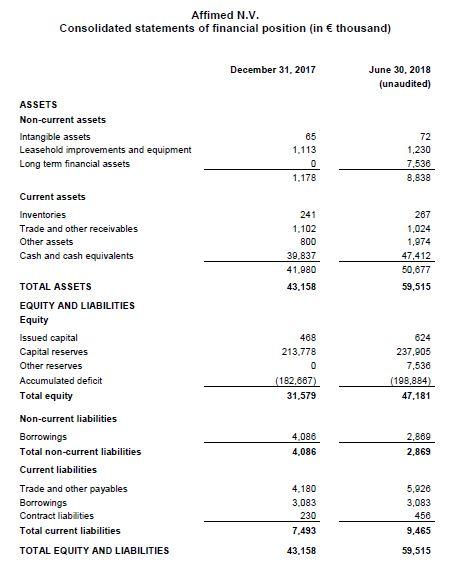 2Q2018 EC Table 2