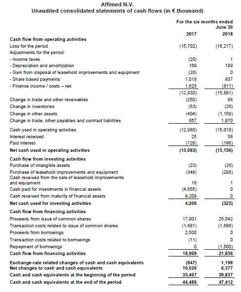 2Q2018 EC Table 3